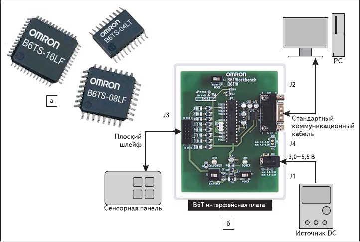 Рис. 6. а) Серия микросхем тактильных датчиков B6TS; б) демонстрационная панель для датчиков касания