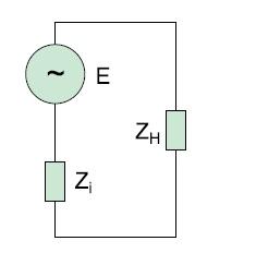 Эквивалентная схема источника радиопомех
