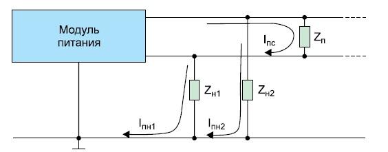 Пути распространения помех по проводам
