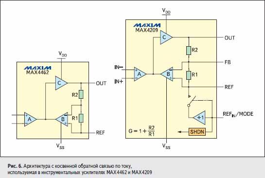 Архитектура с косвенной обратной связью по току, используемая в инструментальных усилителях MAX4462 и MAX4209