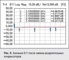 Значения S11 после замены разделительных конденсаторов
