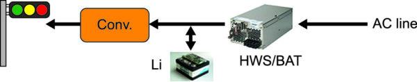 Бесперебойная система питания светодиодных светофоров