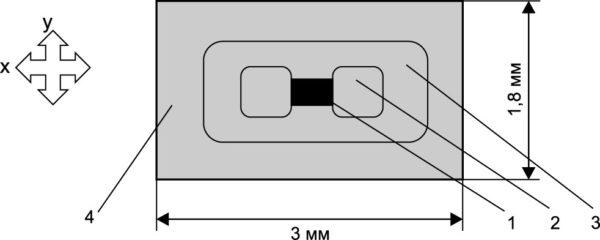 Конструкция тензорезистора
