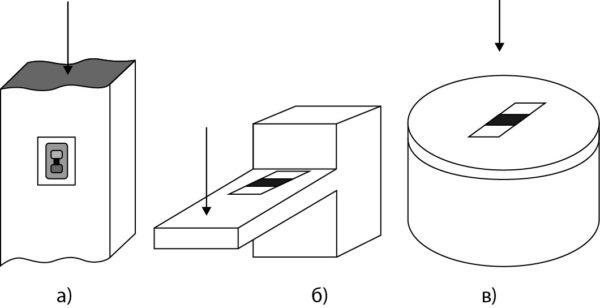Различные варианты монтажа тензорезисторов на упругих элементах