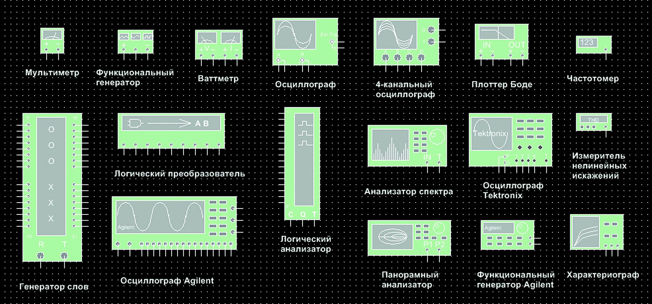 Виртуальные измерительные приборы программы Multisim