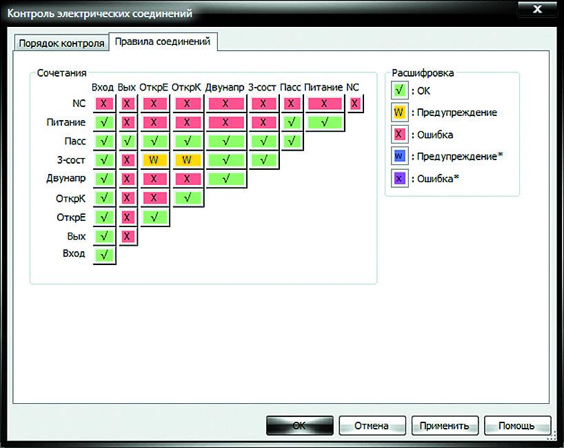 Вкладка «Правила соединений» диалогового окна «Контроль электрических соединений»