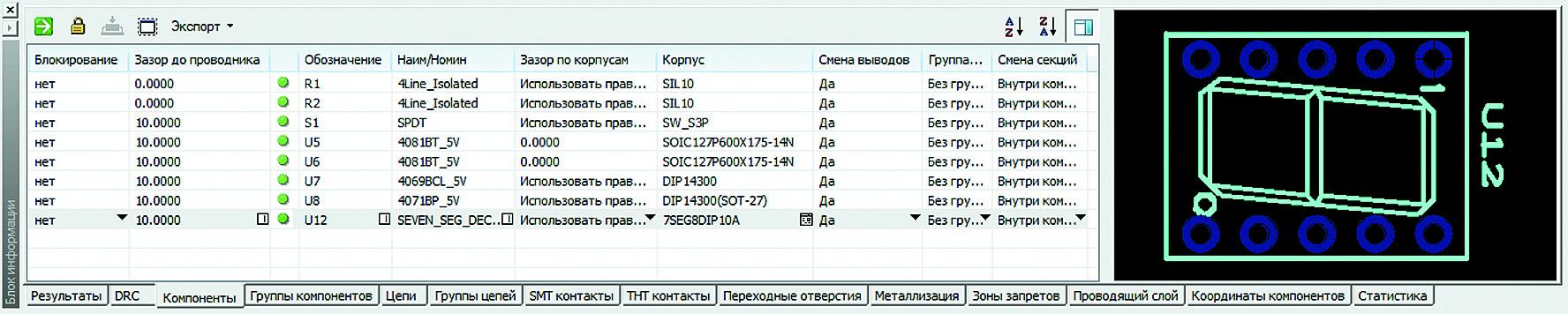 Список всех компонентов проекта на вкладке «Компоненты» панели «Блок информации»