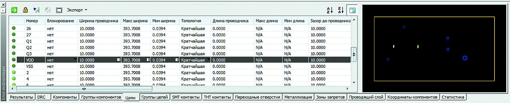 Список всех цепей проекта на вкладке «Цепи» панели «Блок информации»