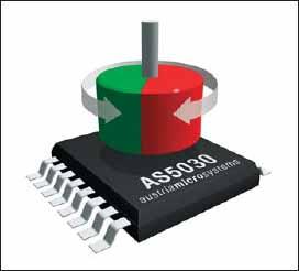 Cхема размещения AS5030 и магнита