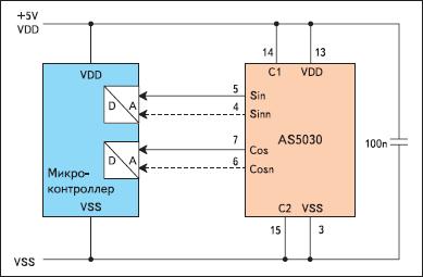 Подключение AS5030 к внешнему АЦП