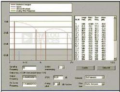 Программа помощник разработчика систем на базе DDS