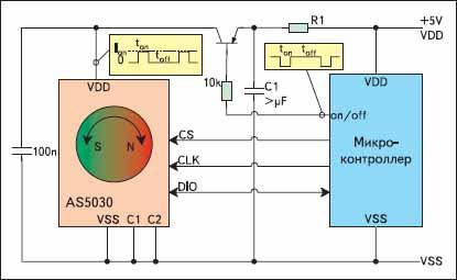 Подключение AS5030 при циклическом режиме работы