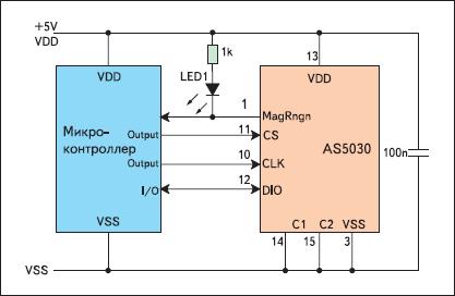 Типовая схема 3-проводного подключения через SSI интерфейс