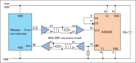 Схема подключения AS5030 к микропроцессору с использованием интерфейса RS-485