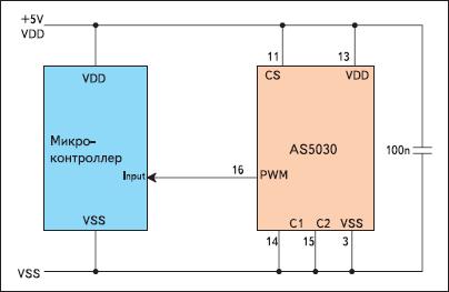 Схема подключения AS5030 с использованием ШИМ-выхода