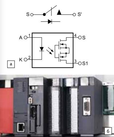 Оптические твердотельные реле — готовые однокомпонентные высокоинтегрированные решения для промышленных задач