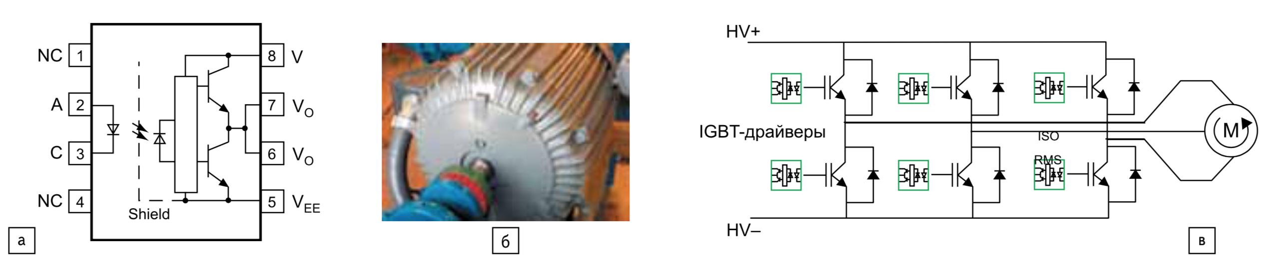 Оптически изолированные драйверы IGBT/MOSFET для промышленных приводов