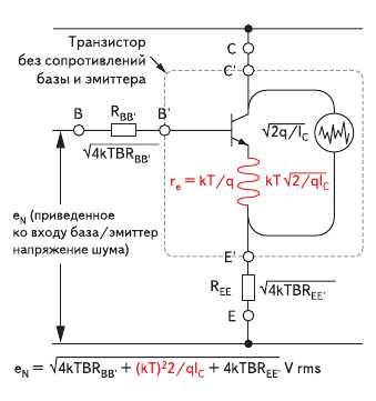Рис. 3. Основные источники шума в биполярном транзисторе на умеренных частотах