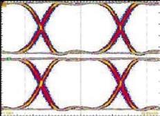Глазковые диаграммы работы микросхемы HMC678LC3C