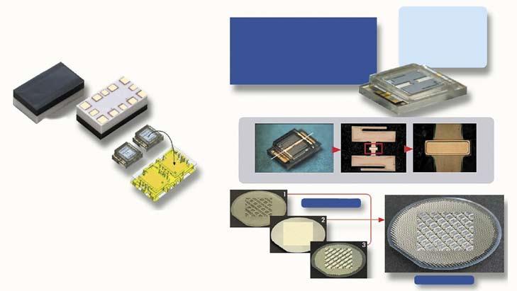 Дизайн и производство емкостных ВЧ МЭМС реле Omron: а) дизайн и производство