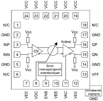 Диаграмма микросхемы временной задержки с управлением HMC910LC4B