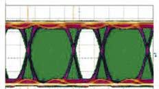 Глазковая диаграмма работы микросхемы