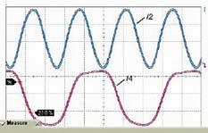 Осциллограммы выходных сигналов HMC791LC4B