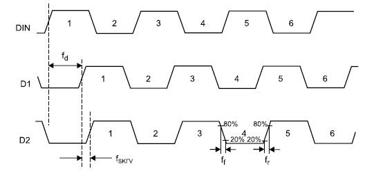 Диаграммы работы микросхемы HMC842LC4B