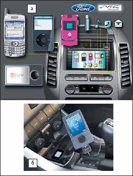 Иллюстрация концепции (а) и применения (б) автомобильной компьютерной системы Sync Ford с возможностями Bluetooth-коммуникаций, распознавания голосовых команд, голосовой активации аудиосистемы, мобильного телефона и цифровых музыкальных плееров