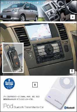 Иллюстрация применений автомобильной системы навигации Nissan CARWINGS