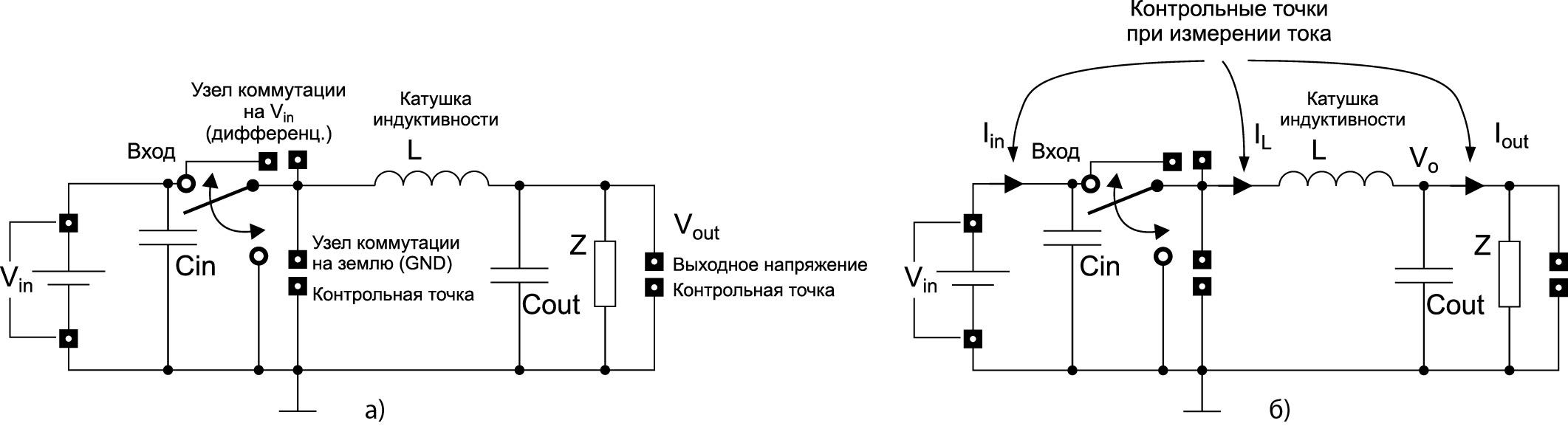 Контрольные точки ИИП при измерении
