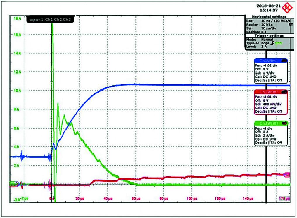 Осциллограммы для режима мягкого пуска: синяя кривая — входное напряжение; красная кривая — выходное напряжение; зеленая кривая — входной ток
