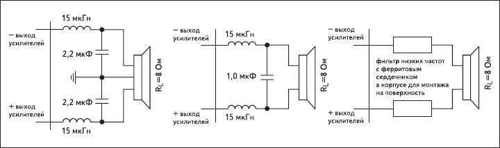 Рис. 4. Схемы включения выходных фильтров в усилителях на микросхемах NCP2820