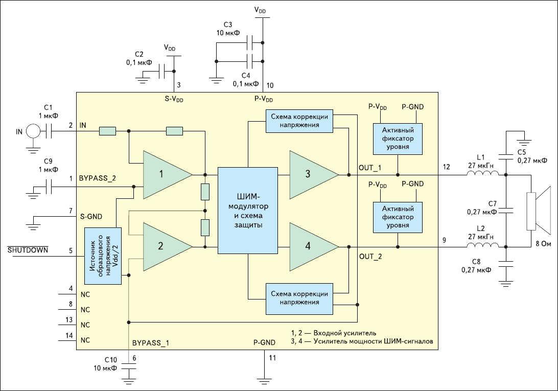 Рис. 5. Типовая схема усилителя на микросхеме LM4680: Vdd - напряжение питания; NC - вывод не используется; BYBASS_1/2 - вспомогательные выводы