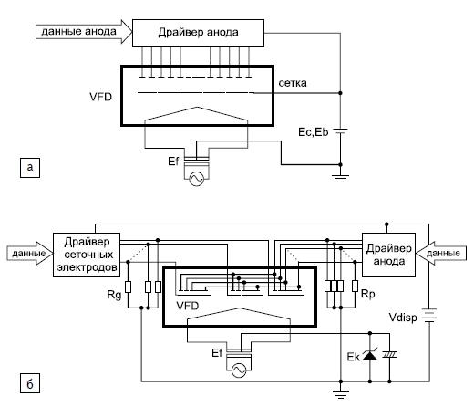 Схемы  VFD