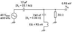 Рис. 14. Достижение ослабления 37 дБ с шунтирующим конденсатором требует неприемлемо большого его значения