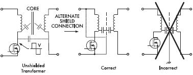 Рис. 18. Использование электростатического экрана в трансформаторе помогает уменьшить СМ-шум