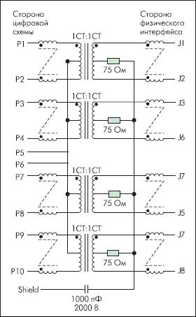 Схема EPJ4031-4-S24