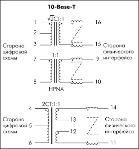 Схема EPB5174G