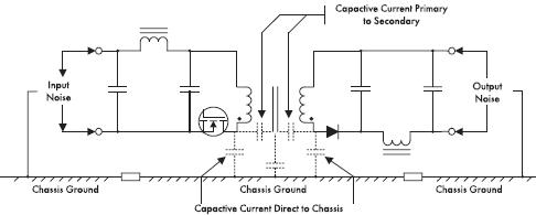 Рис. 5. Синфазный шум (СМ) вызывается переходными процессами через паразитные емкости, подсоединенные к земле СМ и DM суммируются векторно; EMI (линии) = СМ + DM; EMI (нейтраль) = СМ – DM