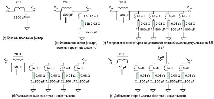 Рис. 7. Схемы DM-фильтров с паразитными элементами