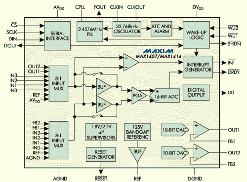 Рис. 8. Блок-схема МАХ14хх (на примере МАХ1407/1414