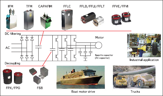 Примеры использования конденсаторов AVX/TPC в системах управления электроприводом