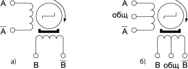 Базовые типы подключения обмоток шаговых двигателей