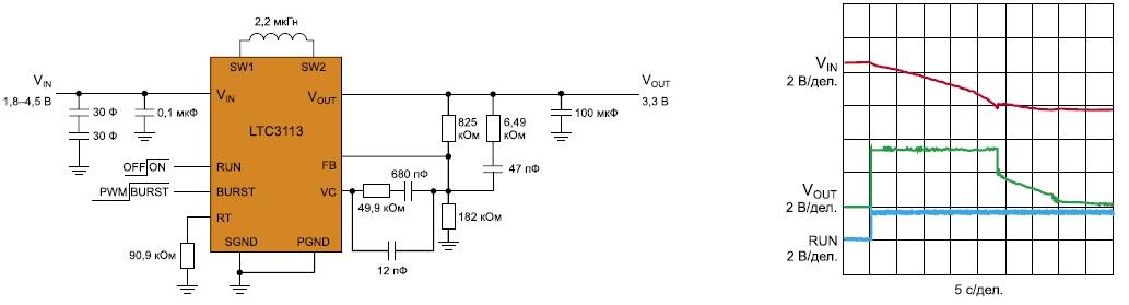 Решение с применением ионисторов и переходные процессы