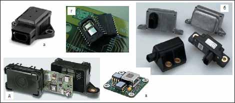 Акселерометры в системах контроля динамики автомобиля