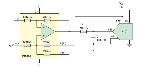 INA159. Типовая схема включения для преобразования двуполярного входного сигнала в диапазон одной полярности