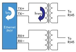 Рассеяние мощности в цепи Ethernet PHY для режима Current-Mode