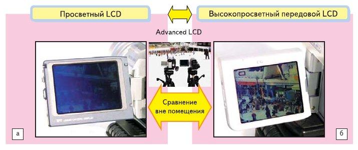 Рис. 2. Advanced LCD-технология: а) обычный LCD-монитор (камера Sharp VL-AX-1); б) передовой LCD-монитор (камера Sharp VL-Z7)
