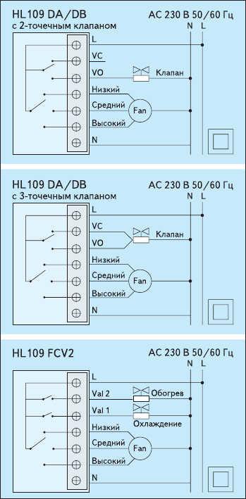 Рис. 3. Схемы подключения термостатов HL109